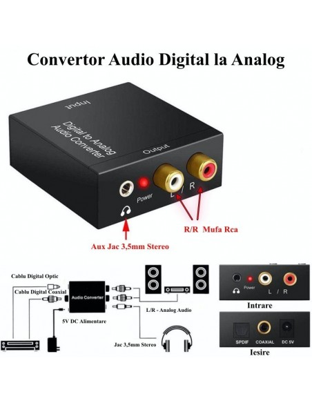 Convertor Audio Digital la Analog + Jac